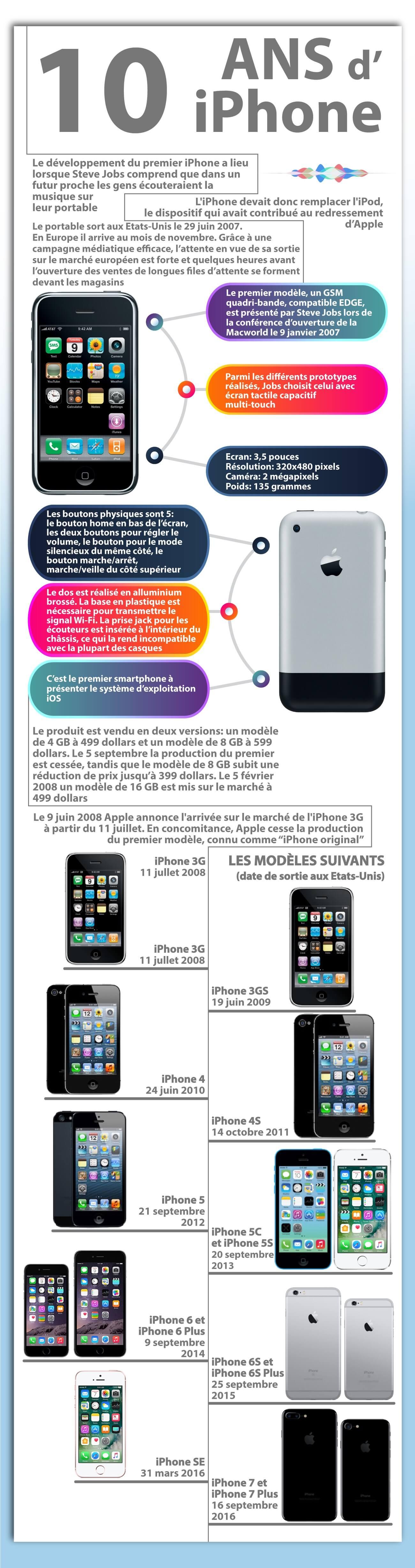iPhone-stampaprint_shrink