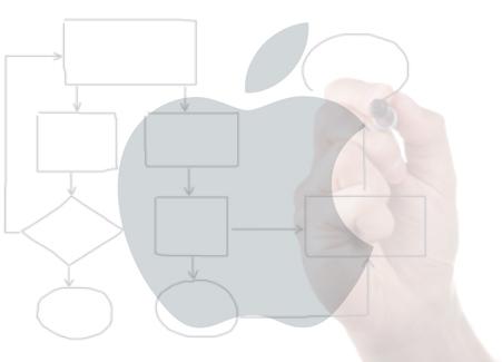 gestion projet mac
